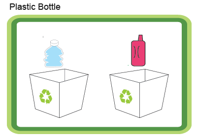 <strong>Plastic Bottle</strong> - How to store and recycle?